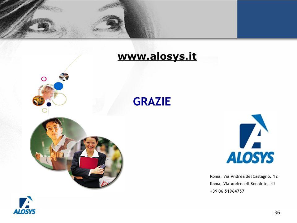 36 www.alosys.it Roma, Via Andrea del Castagno, 12 Roma, Via Andrea di Bonaiuto, 41 +39 06 51964757 GRAZIE
