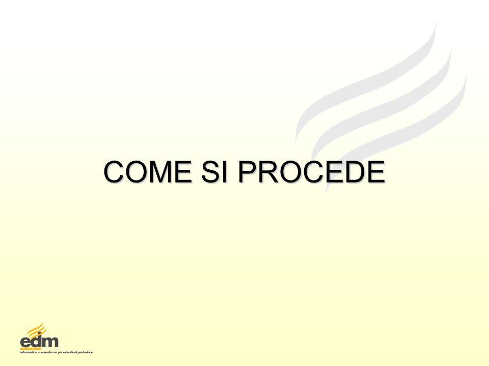 COME SI PROCEDE