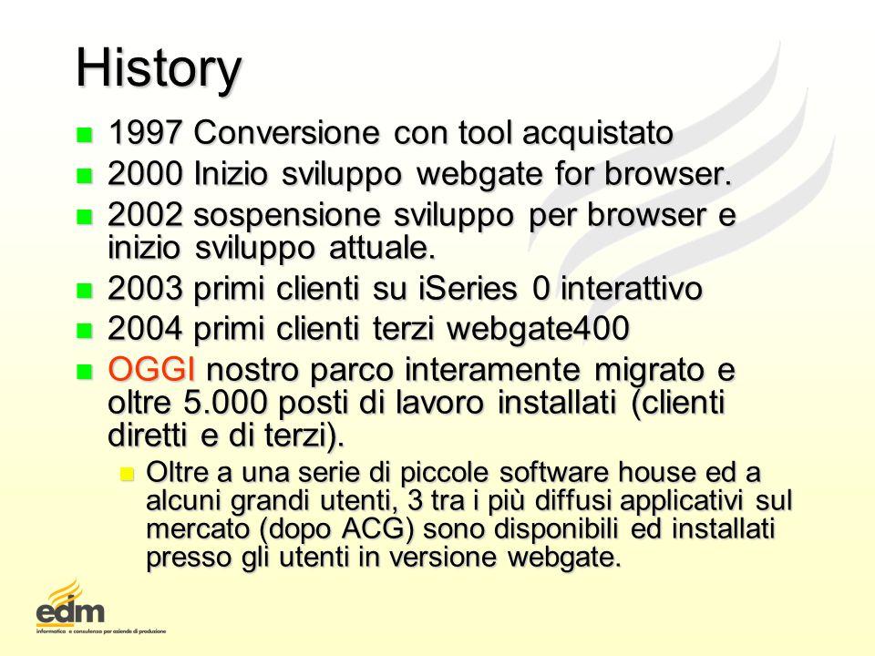 History n 1997 Conversione con tool acquistato n 2000 Inizio sviluppo webgate for browser. n 2002 sospensione sviluppo per browser e inizio sviluppo a