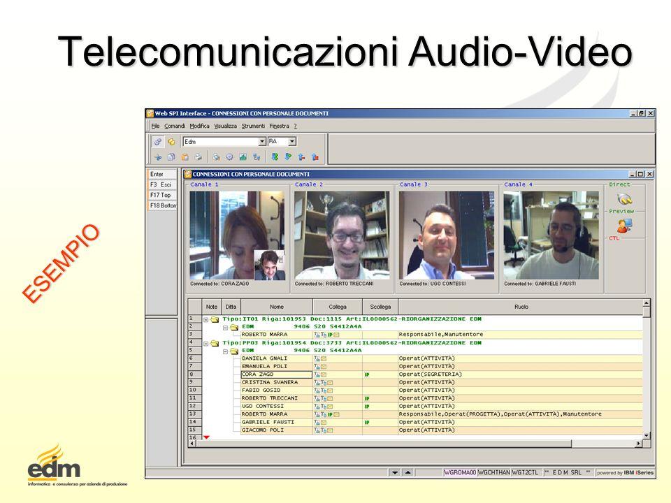 Telecomunicazioni Audio-Video ESEMPIO
