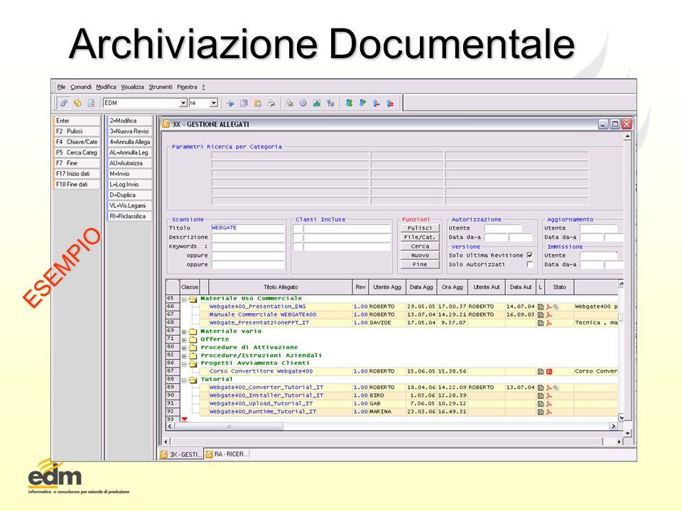 Archiviazione Documentale ESEMPIO