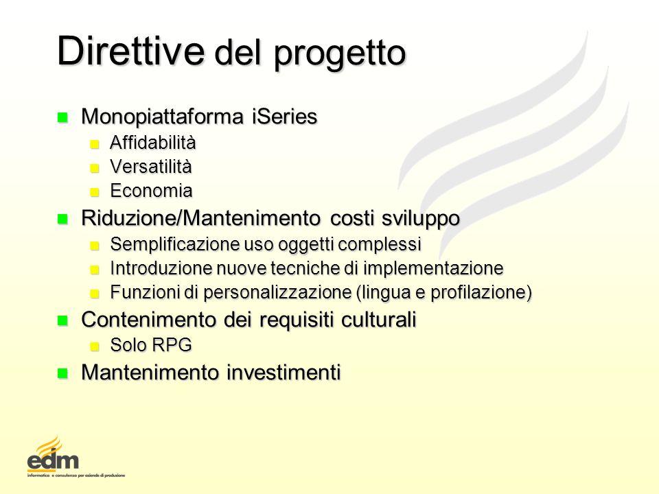 Direttive del progetto n Monopiattaforma iSeries n Affidabilità n Versatilità n Economia n Riduzione/Mantenimento costi sviluppo n Semplificazione uso