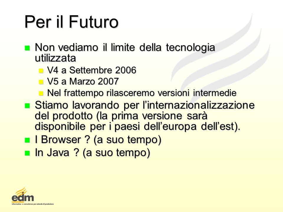 Per il Futuro n Non vediamo il limite della tecnologia utilizzata n V4 a Settembre 2006 n V5 a Marzo 2007 n Nel frattempo rilasceremo versioni interme