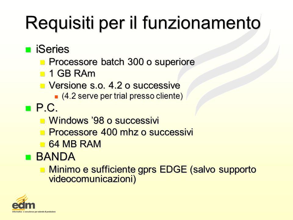 Requisiti per il funzionamento n iSeries n Processore batch 300 o superiore n 1 GB RAm n Versione s.o. 4.2 o successive n (4.2 serve per trial presso