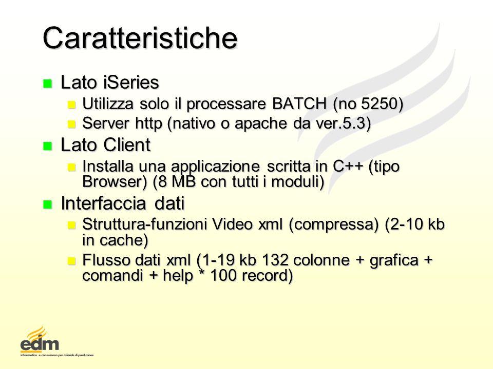 Caratteristiche n Lato iSeries n Utilizza solo il processare BATCH (no 5250) n Server http (nativo o apache da ver.5.3) n Lato Client n Installa una a