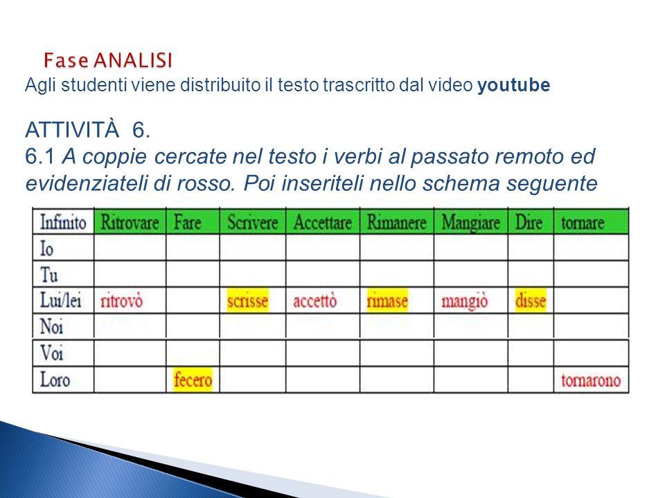 Agli studenti viene distribuito il testo trascritto dal video youtube ATTIVITÀ 6.