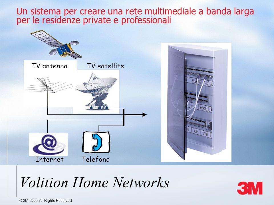 © 3M 2005 All Rights Reserved Volition Home Networks Un sistema per creare una rete multimediale a banda larga per le residenze private e professional