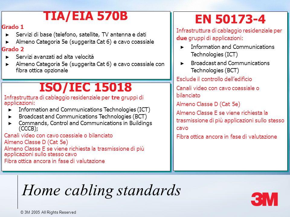 © 3M 2005 All Rights Reserved Home cabling standards TIA/EIA 570B Grado 1 Servizi di base (telefono, satellite, TV antenna e dati Almeno Categoria 5e