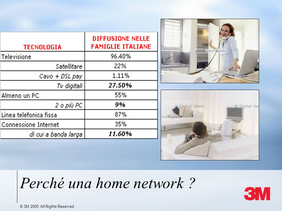 © 3M 2005 All Rights Reserved Perché una home network