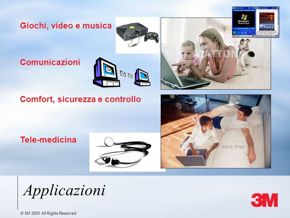 © 3M 2005 All Rights Reserved Applicazioni Giochi, video e musica Comunicazioni Comfort, sicurezza e controllo Tele-medicina