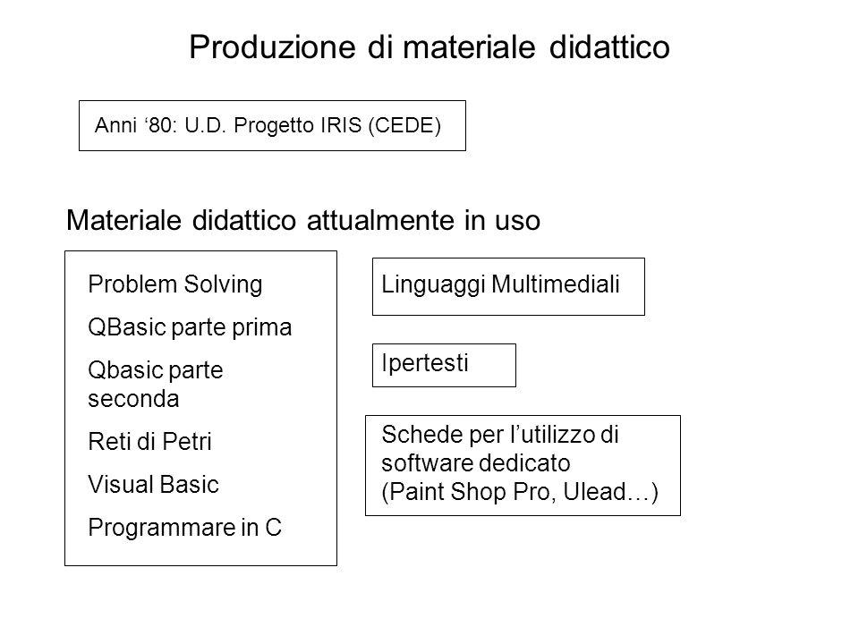 Materiale didattico attualmente in uso Problem Solving QBasic parte prima Qbasic parte seconda Reti di Petri Visual Basic Programmare in C Linguaggi M