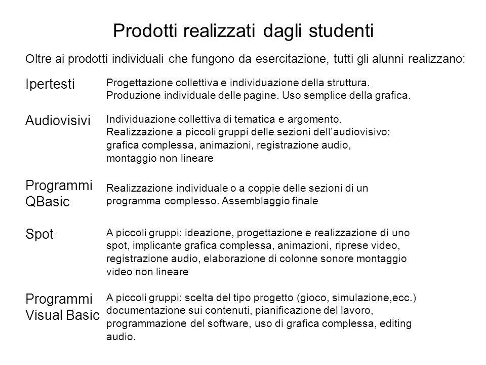 Prodotti realizzati dagli studenti Ipertesti Progettazione collettiva e individuazione della struttura. Produzione individuale delle pagine. Uso sempl