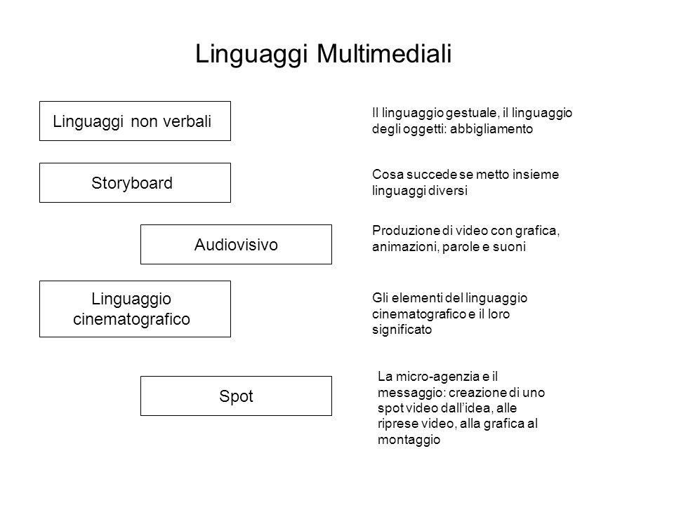Linguaggi Multimediali Linguaggi non verbali Il linguaggio gestuale, il linguaggio degli oggetti: abbigliamento Storyboard Cosa succede se metto insie