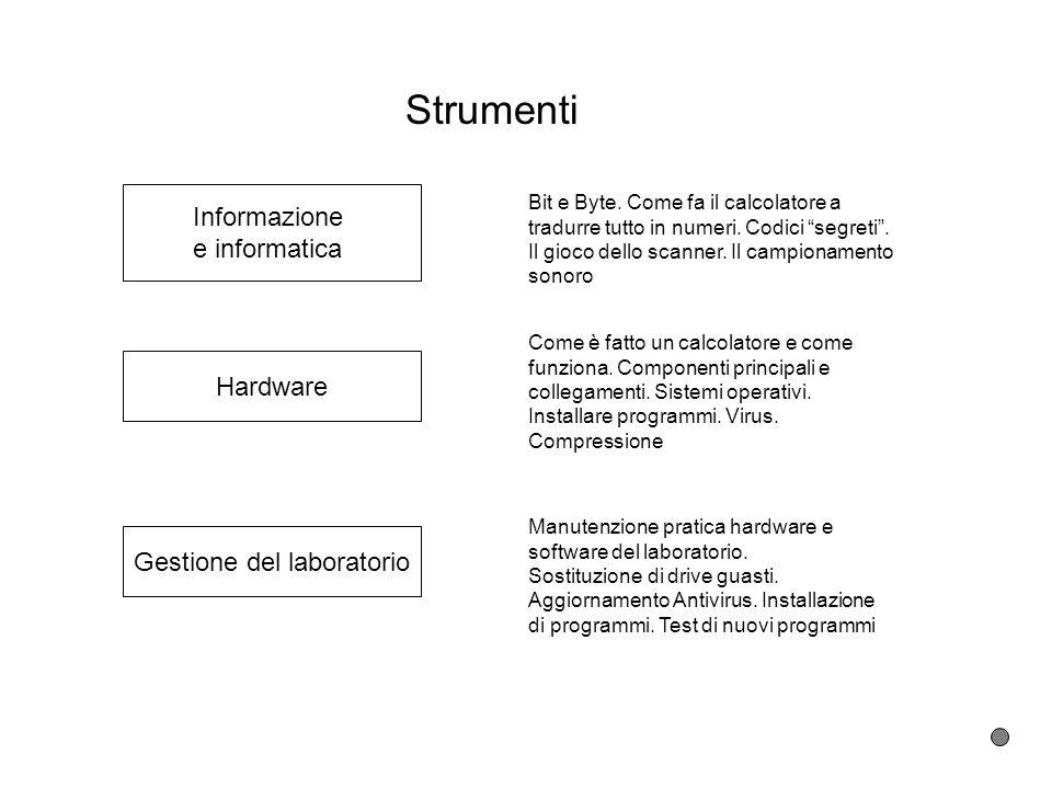 Lorganizzazione oraria degli alunni Ore curricolari Ore di progetto I contenuti specifici delle materie.