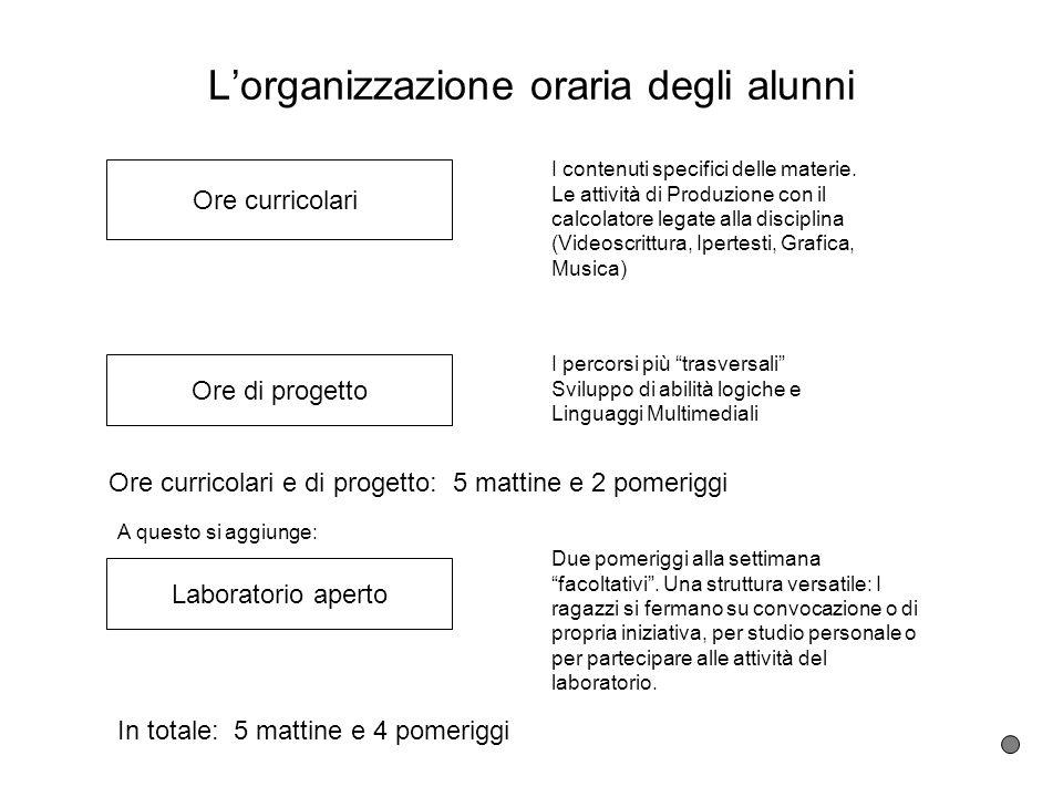 Lorganizzazione oraria degli alunni Ore curricolari Ore di progetto I contenuti specifici delle materie. Le attività di Produzione con il calcolatore