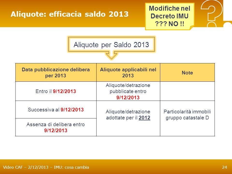Video CAF – 2/12/2013 – IMU: cosa cambia24 Aliquote per Saldo 2013 Data pubblicazione delibera per 2013 Aliquote applicabili nel 2013 Note Entro il 9/