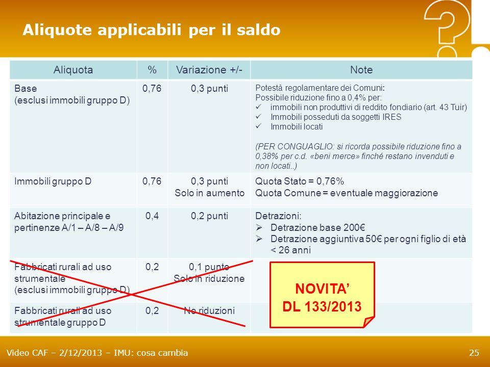 Video CAF – 2/12/2013 – IMU: cosa cambia25 Aliquote applicabili per il saldo Pubblicazione delibere sul sito istituzionale di ogni Comune. In assenza