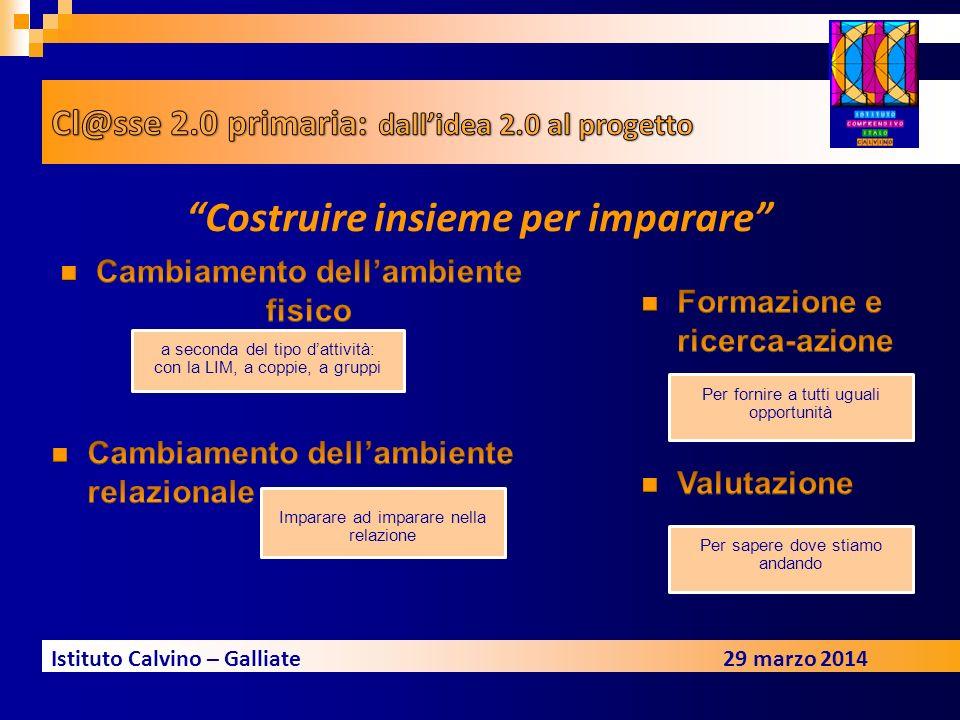 Istituto Calvino – Galliate29 marzo 2014 Costruire insieme per imparare a seconda del tipo dattività: con la LIM, a coppie, a gruppi Per fornire a tut