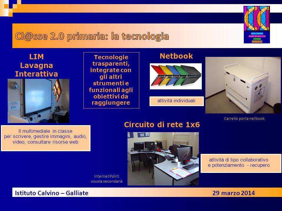 Istituto Calvino – Galliate29 marzo 2014 Circuito di rete 1x6 Internet Point scuola secondaria Netbook LIM Lavagna Interattiva multimediale attività d