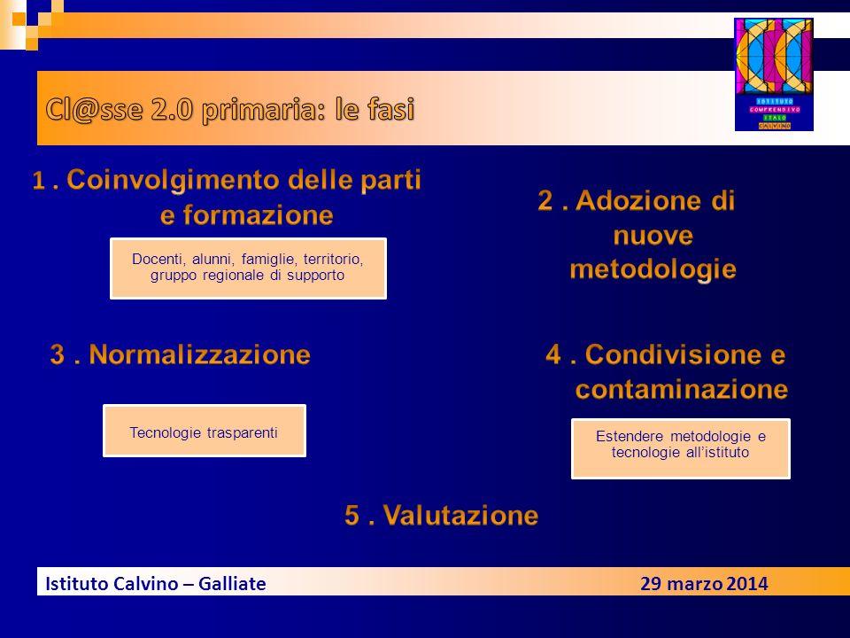 Istituto Calvino – Galliate29 marzo 2014 Docenti, alunni, famiglie, territorio, gruppo regionale di supporto Tecnologie trasparenti Estendere metodolo