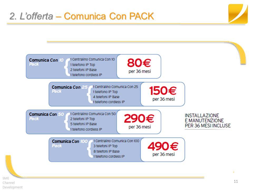 SME Channel Development 2. Lofferta – Comunica Con PACK SME Channel Development 11