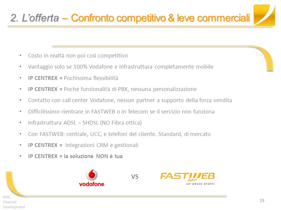 SME Channel Development VS 2. Lofferta – Confronto competitivo & leve commerciali SME Channel Development 19 Costo in realtà non poi così competitivo
