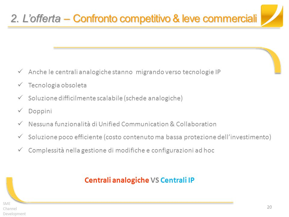 SME Channel Development 2. Lofferta – Confronto competitivo & leve commerciali SME Channel Development 20 Centrali analogiche VS Centrali IP Anche le
