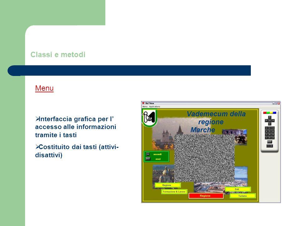 Classi e metodi Menu Interfaccia grafica per l accesso alle informazioni tramite i tasti Costituito dai tasti (attivi- disattivi)