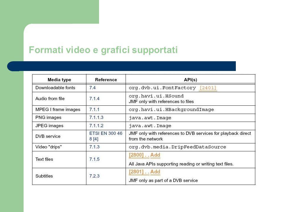 Produzione frame MPEG2-sfondo 2)-Salva filmato
