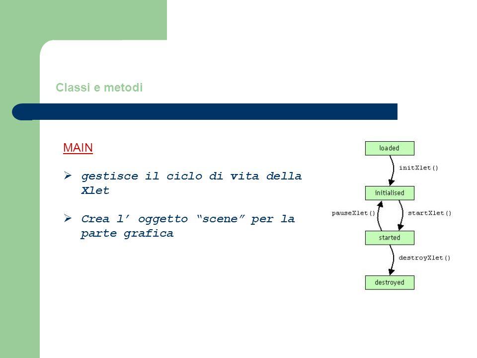 Classi e metodi MAIN Classi principali : InitXlet() -------------inizializza la Xlet e i suoi componenti startXlet() -----------avvia la Xlet (visualizza i componenti grafici) destroyXlet ()---------distrugge la Xlet erilascia le risorse keyPressed ()-----------ascolta gli eventi del tecomando pauseXlet ()-------------mette in pausa la Xlet