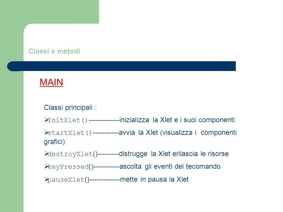 Implementazione Interfacce Grafiche HScene contiene: Components Container HText HIcon contenitore è un Component può contenere altri component