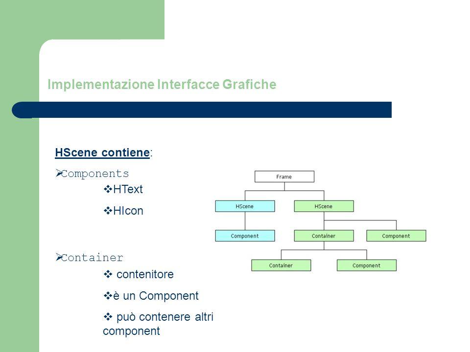 Implementazione Interfacce Grafiche METODO setVisible(): …(true) --- [ component visualizzato ] …(false) --- [ component oscurato ]