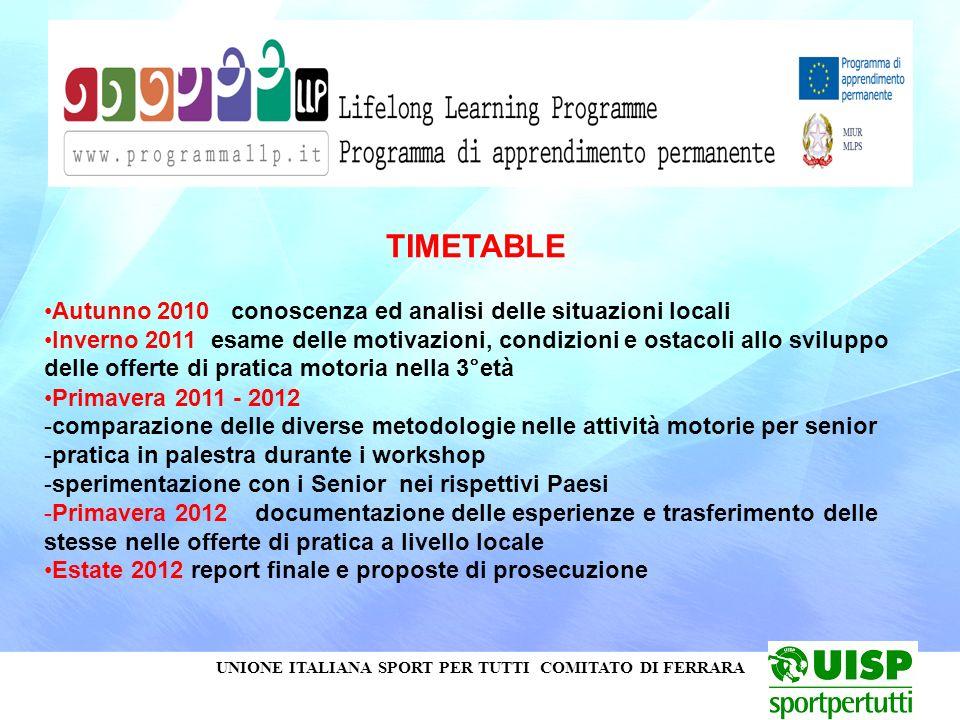UNIONE ITALIANA SPORT PER TUTTI COMITATO DI FERRARA TIMETABLE Autunno 2010 conoscenza ed analisi delle situazioni locali Inverno 2011 esame delle moti