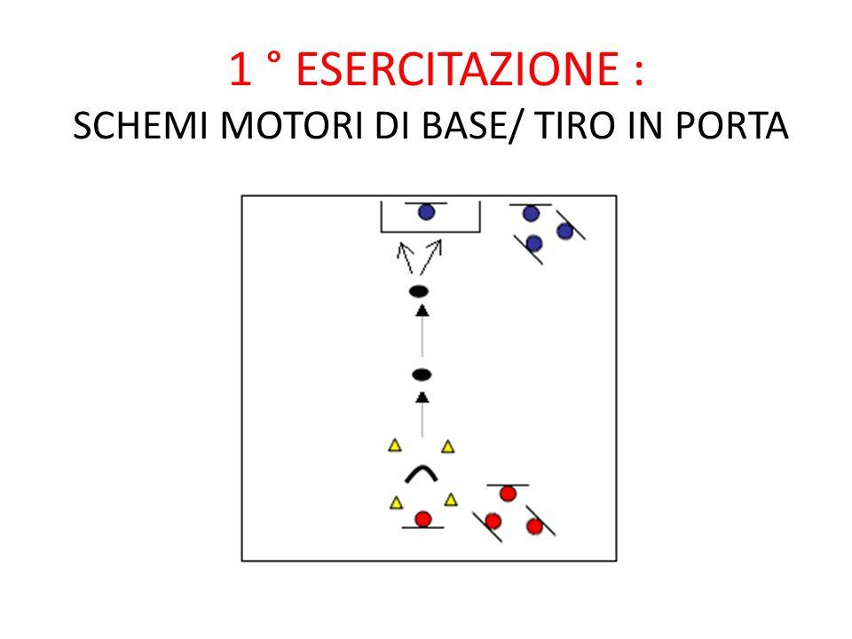 1 ° ESERCITAZIONE : SCHEMI MOTORI DI BASE/ TIRO IN PORTA