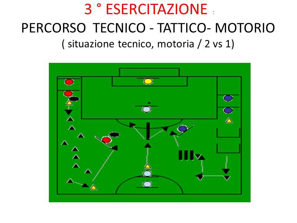 3 ° ESERCITAZIONE : PERCORSO TECNICO - TATTICO- MOTORIO ( situazione tecnico, motoria / 2 vs 1)