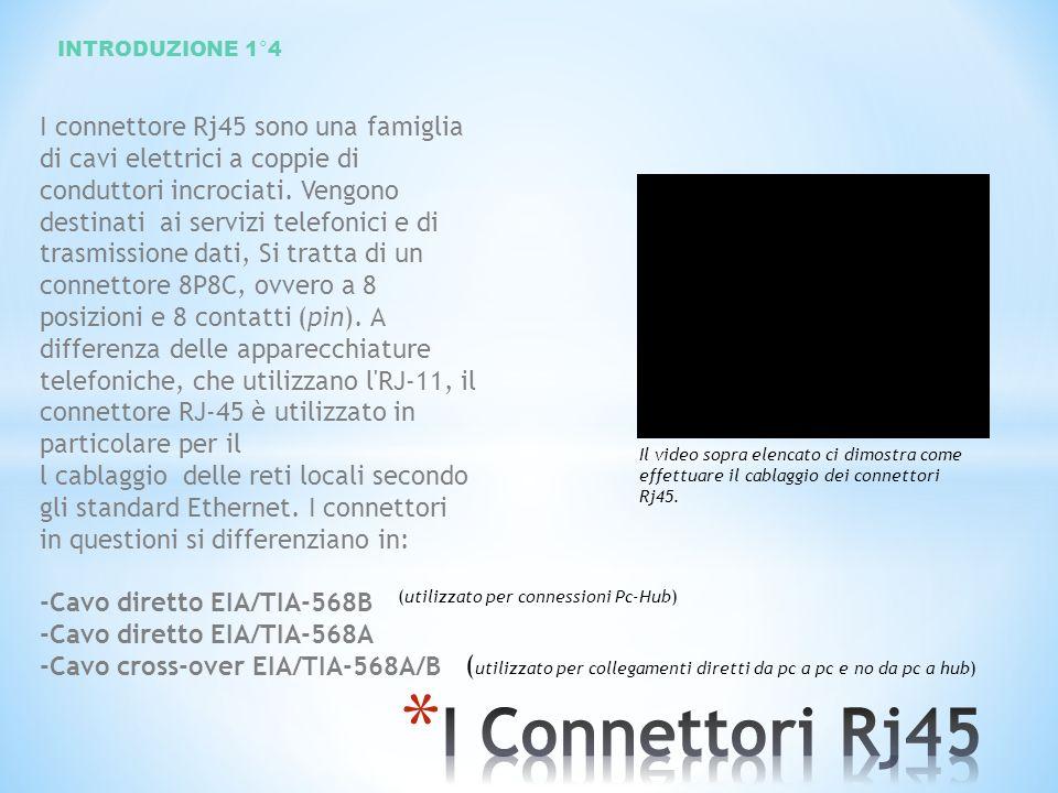 INTRODUZIONE 1°4 I connettore Rj45 sono una famiglia di cavi elettrici a coppie di conduttori incrociati. Vengono destinati ai servizi telefonici e di