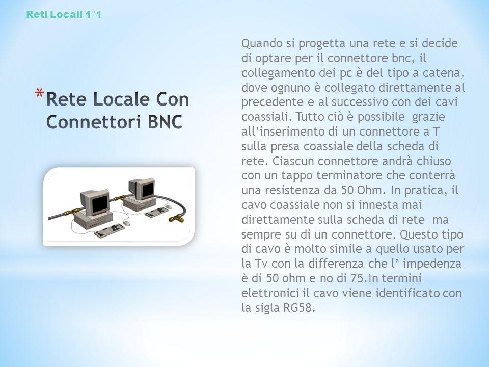Reti Locali 1°1 Quando si progetta una rete e si decide di optare per il connettore bnc, il collegamento dei pc è del tipo a catena, dove ognuno è col