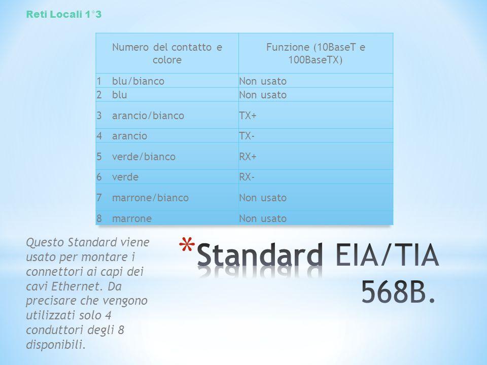 Reti Locali 1°3 Questo Standard viene usato per montare i connettori ai capi dei cavi Ethernet. Da precisare che vengono utilizzati solo 4 conduttori