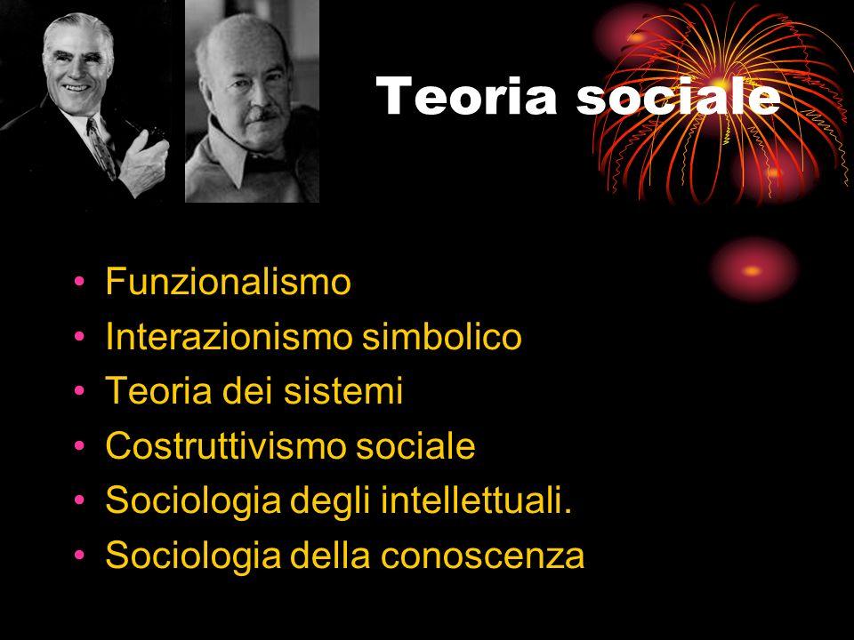 Teoria sociale Funzionalismo Interazionismo simbolico Teoria dei sistemi Costruttivismo sociale Sociologia degli intellettuali. Sociologia della conos