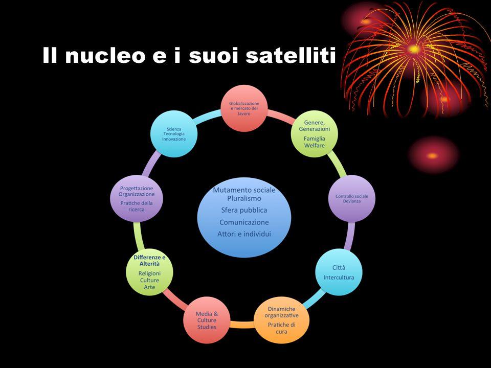 Il nucleo e i suoi satelliti