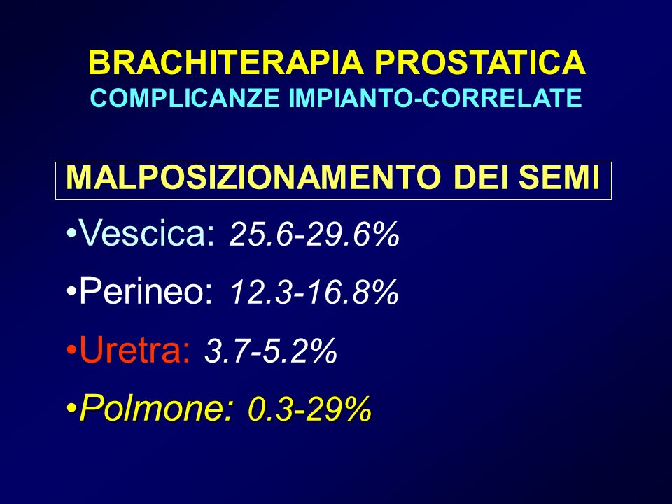 Complicanze Correlate allimpianto Correlate alla procedura BRACHITERAPIA PROSTATICA
