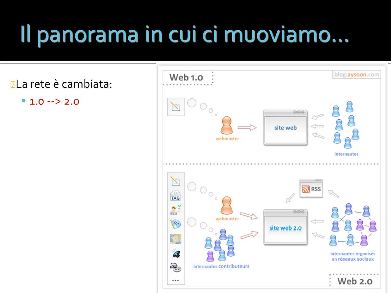 — La rete è cambiata: 1.0 --> 2.0 Il panorama in cui ci muoviamo...