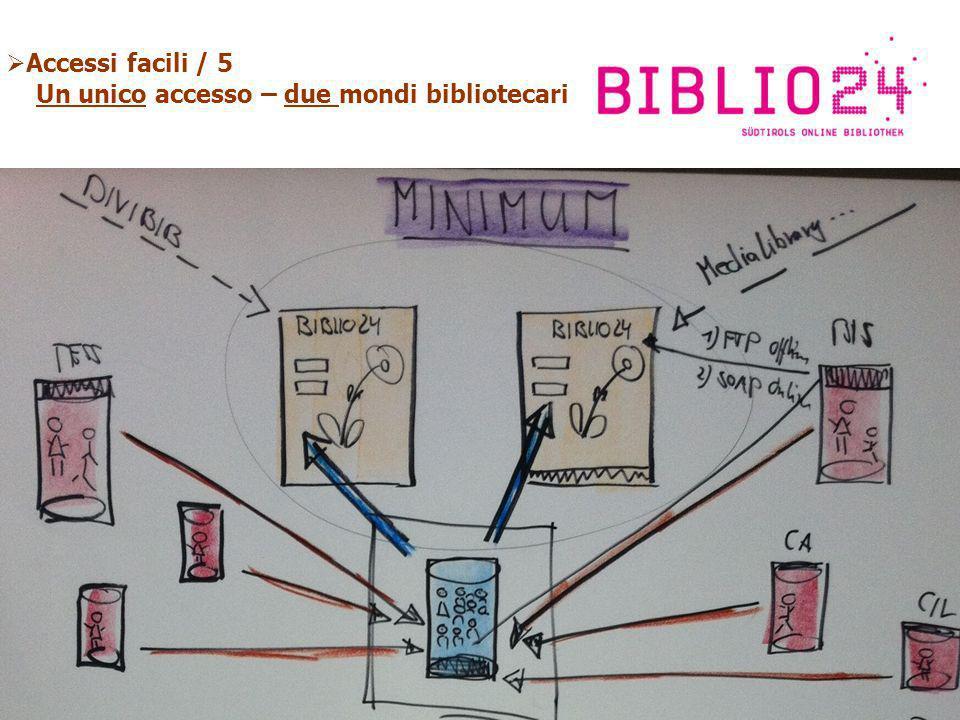 Accessi facili / 5 Un unico accesso – due mondi bibliotecari