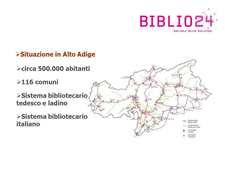 Situazione in Alto Adige circa 500.000 abitanti 116 comuni Sistema bibliotecario tedesco e ladino Sistema bibliotecario italiano