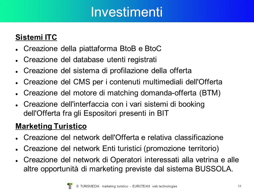 © TURISMEDIA marketing turistico - EUROTEAM web technologies11 Sistemi ITC Creazione della piattaforma BtoB e BtoC Creazione del database utenti regis