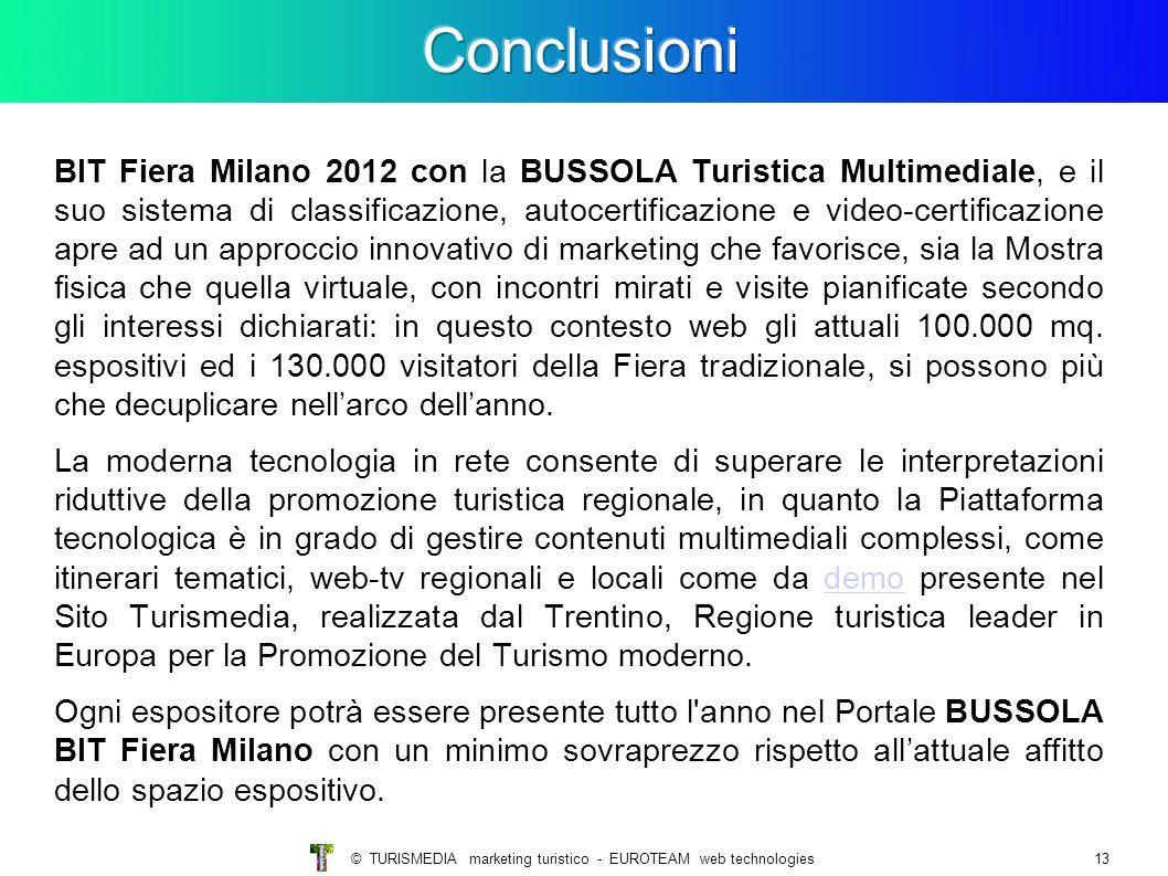 © TURISMEDIA marketing turistico - EUROTEAM web technologies13 BIT Fiera Milano 2012 con la BUSSOLA Turistica Multimediale, e il suo sistema di classi