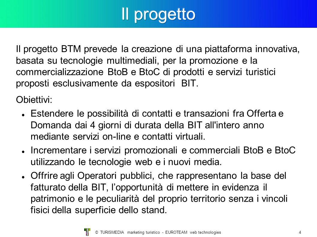 © TURISMEDIA marketing turistico - EUROTEAM web technologies4 Il progetto BTM prevede la creazione di una piattaforma innovativa, basata su tecnologie multimediali, per la promozione e la commercializzazione BtoB e BtoC di prodotti e servizi turistici proposti esclusivamente da espositori BIT.