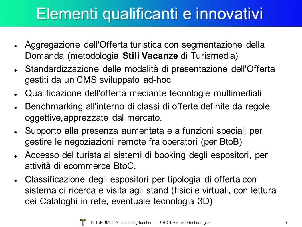 © TURISMEDIA marketing turistico - EUROTEAM web technologies5 Aggregazione dell'Offerta turistica con segmentazione della Domanda (metodologia Stili V