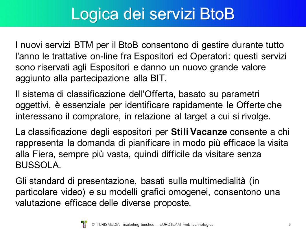 © TURISMEDIA marketing turistico - EUROTEAM web technologies6 I nuovi servizi BTM per il BtoB consentono di gestire durante tutto l'anno le trattative