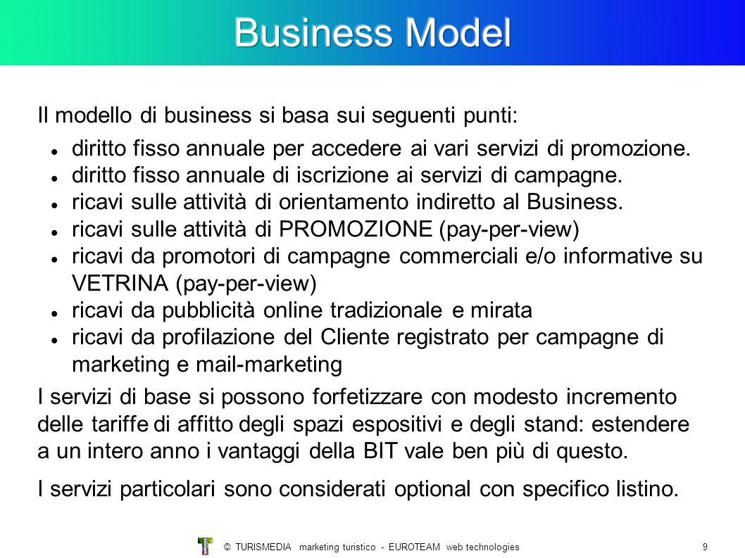 © TURISMEDIA marketing turistico - EUROTEAM web technologies9 Il modello di business si basa sui seguenti punti: diritto fisso annuale per accedere ai vari servizi di promozione.
